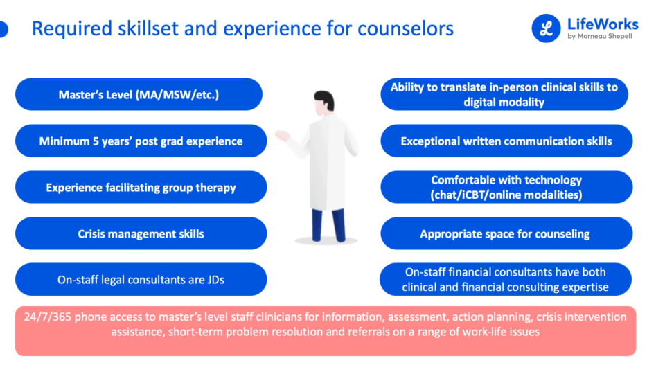 Qualifications and experience for counselors